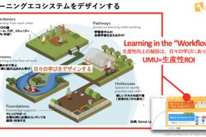 学習デザインにイノベーションを起こす学習者体験「Learners Experience」UMU活用事例